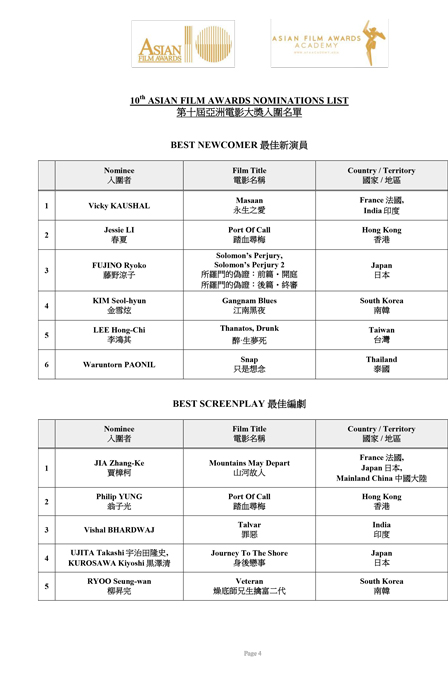 10th-AFA_NominationList